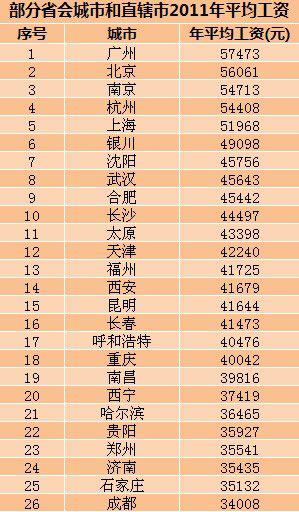 山东人口排名_我国城市人口排名